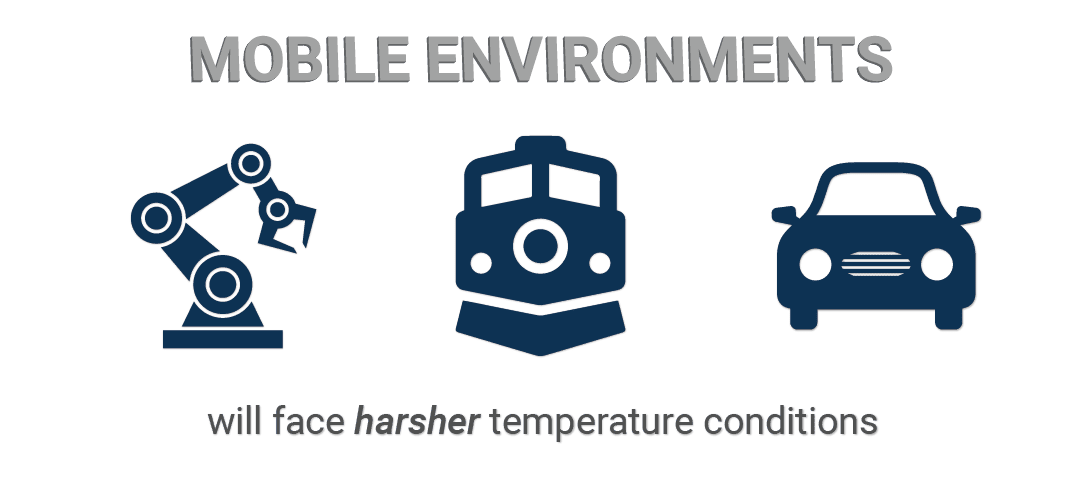 Applications and High Temperature Environments